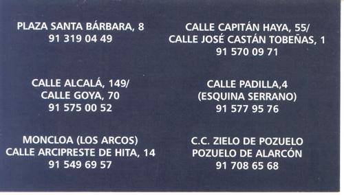 La tarjeta de visita de la cervecería Santa Bárbara nos muestra las direcciones de las diferentes sucursales.
